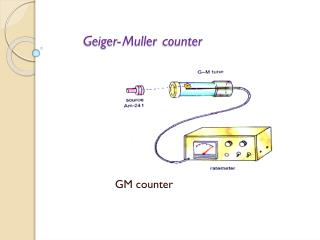 Geiger- Muller  counter