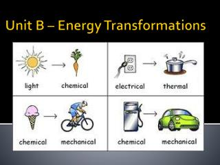 Unit B – Energy Transformations