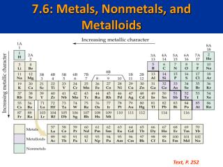 7.6: Metals, Nonmetals, and Metalloids