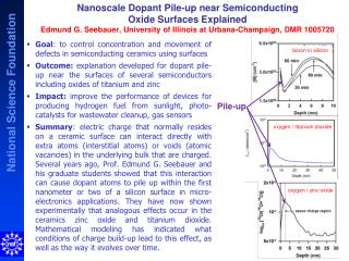 Nanoscale  Dopant Pile-up near Semiconducting  Oxide Surfaces Explained Edmund G.  Seebauer ,  University  of Illinois a