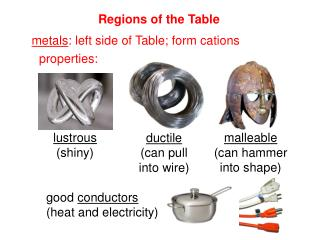 metals : left side of Table; form cations