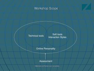 Workshop Scope