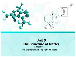 Unit 5  The Structure of Matter