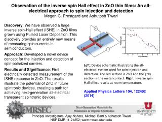 Observation of the inverse spin Hall effect in ZnO thin films: An all-electrical approach to spin injection and detecti