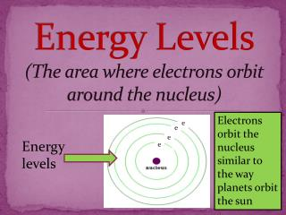 Energy Levels (The area where electrons orbit around the nucleus)