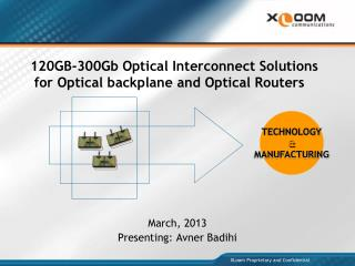 120GB-300Gb Optical Interconnect Solutions  for Optical backplane and Optical Routers