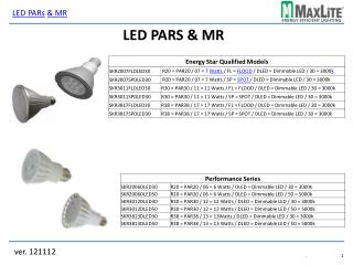 LED PARs & MR