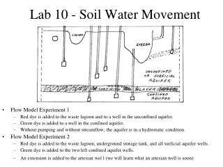Lab 10 - Soil Water Movement