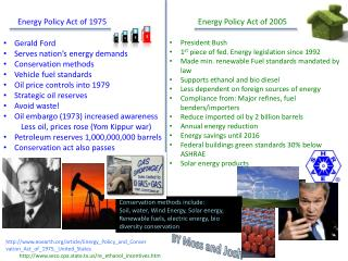 Energy Policy Act of 1975