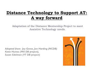 Distance Technology to Support AT:   A way forward