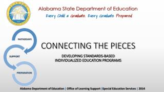 Connecting the Pieces  DEVELOPING STANDARDS-BASED  INDIVIDUALIZED EDUCATION PROGRAMS