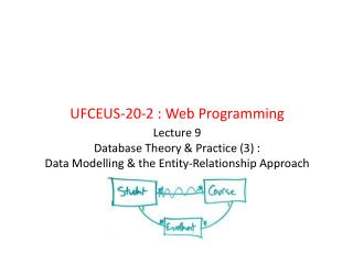 Lecture  9 Database Theory & Practice  (3) : Data Modelling & the Entity-Relationship Approach