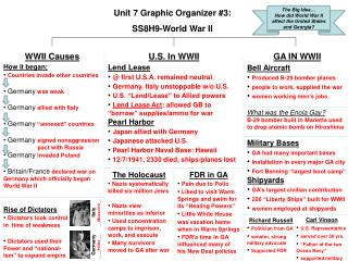 Unit 7 Graphic Organizer #3: SS8H9- World  War II