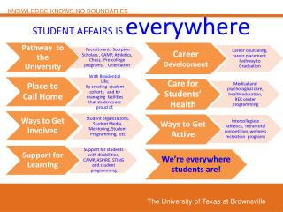 STUDENT AFFAIRS IS  everywhere