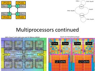Multiprocessors continued