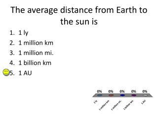 The average distance from Earth to the sun is