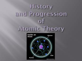 History and Progression  of  Atomic Theory