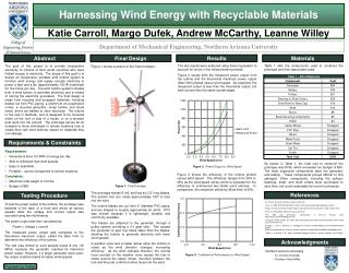 Harnessing Wind  Energy with Recyclable Materials