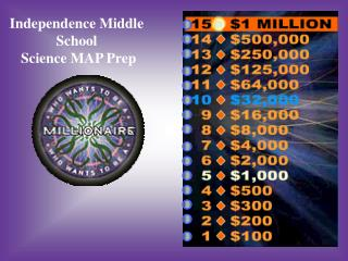 Independence Middle  School  Science MAP Prep