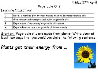 Friday 27 th  April Vegetable Oils Learning Objectives
