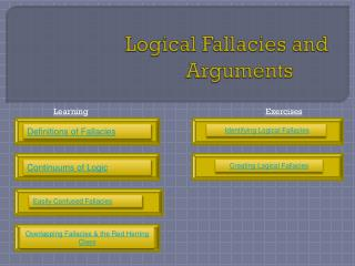 Logical Fallacies and Arguments