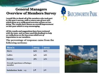 General Managers  Overview of Members Survey