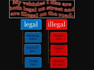 My vehicles I like are both legal on street and are illegal on the road.