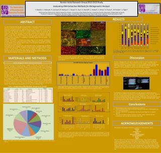 Nucleic Acids Research Group 2012-2013 Study Evaluating DNA Extraction Methods for Metagenomic Analysis