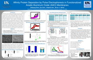 Affinity  Protein Separation by Pulse Electrophoresis in Functionalized Anodic Aluminum  Oxide  (AAO)  Membranes