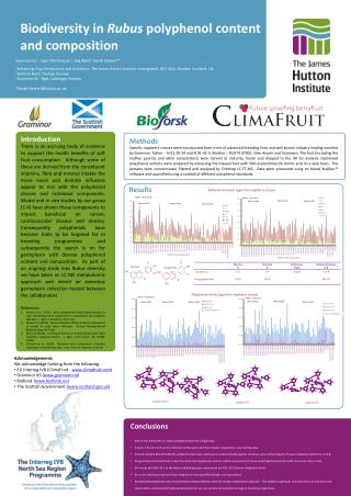 Biodiversity in Rubus polyphenol content and composition
