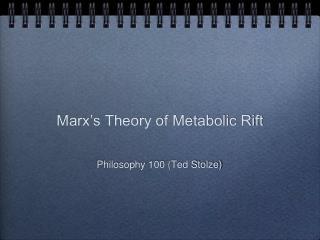 Marx's Theory of Metabolic Rift