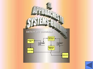 11. APPROACHES TO SYSTEMS-BUILDING