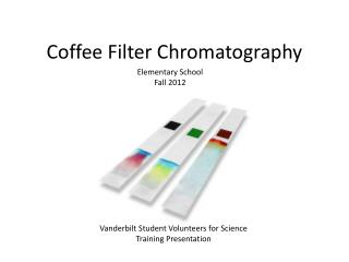 Coffee Filter Chromatography