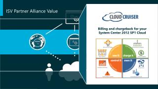 Billing and chargeback for your  System Center 2012 SP1 Cloud