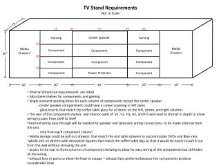 TV Stand Requirements Not to Scale