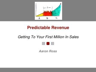 Predictable Revenue Getting  To Your First Million In Sales