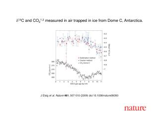 J Elsig  et al. Nature 461 ,  507 - 510  (2009) doi:10.1038/nature08 393