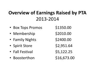 Overview of Earnings Raised by PTA 2013-2014