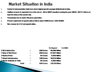 Market Situation in India