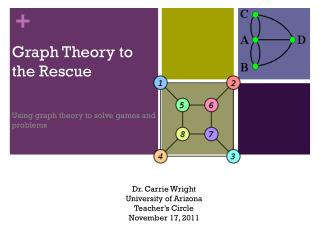 Graph Theory to the Rescue
