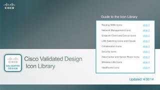 Cisco Validated Design  Icon Library