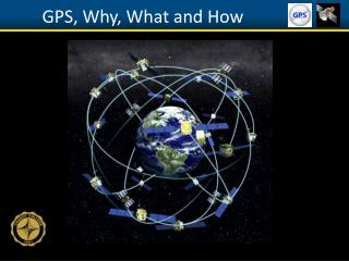 GPS, Why, What and How