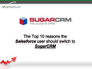 The Top 10 reasons the Salesforce user should switch to SugarCRM