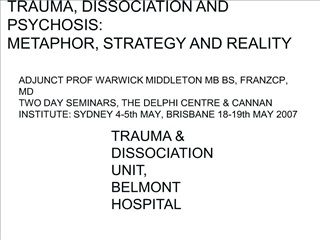 adjunct prof warwick middleton mb bs, franzcp, md two day seminars, the delphi centre  cannan institute: sydney 4-5th ma