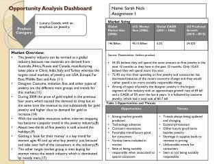 Opportunity Analysis Dashboard