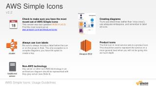 AWS Simple  Icons v2.2