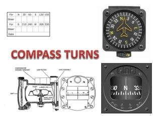 COMPASS TURNS