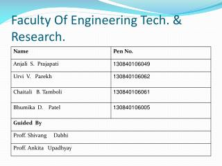 Faculty Of Engineering Tech. & Research.