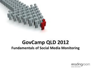 GovCamp  QLD 2012 Fundamentals of Social Media Monitoring
