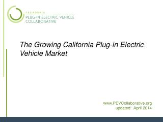 The Growing California Plug-in Electric Vehicle Market